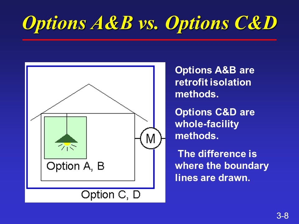 3-8 Options A&B vs. Options C&D Options A&B are retrofit isolation methods.
