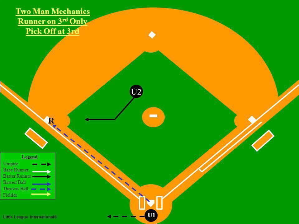 Two Man Mechanics Legend Umpire Base Runner Batter Runner Batted Ball Thrown Ball Fielder Little League International® U1 Two Man Mechanics Runner on 3 rd Only Pick Off at 3rd U2 R