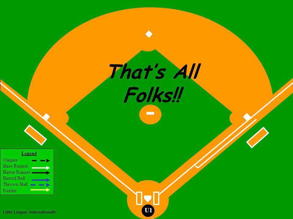 Two Man Mechanics Legend Umpire Base Runner Batter Runner Batted Ball Thrown Ball Fielder Little League International® U1 Thats All Folks!!