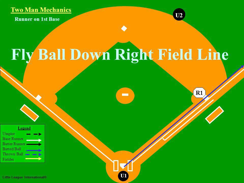 Two Man Mechanics Legend Umpire Base Runner Batter Runner Batted Ball Thrown Ball Fielder Little League International® U1 If no play at 3rd U1 Two Man Mechanics R1 U2 U2 follows BR Runner on 1st Base Fly Ball or Line Drive Hit to the Outfield Runner is NOT tagging