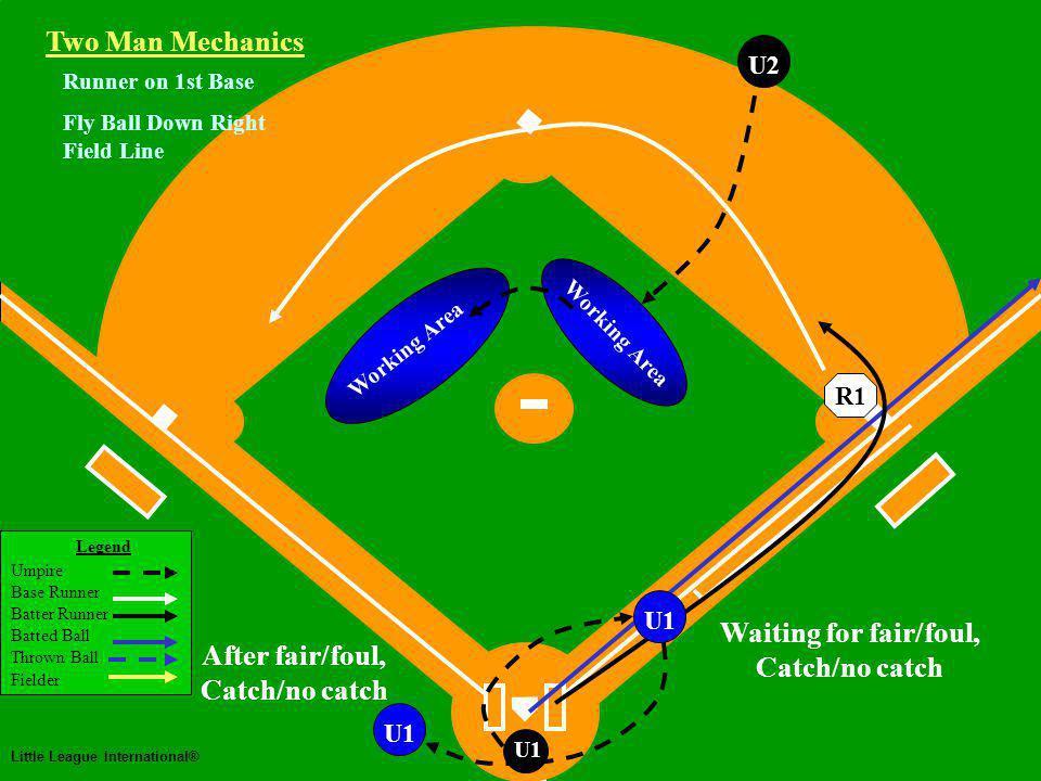 Two Man Mechanics Legend Umpire Base Runner Batter Runner Batted Ball Thrown Ball Fielder Little League International® U1 Fly Ball Down Right Field Line Two Man Mechanics R1 U2 Runner on 1st Base