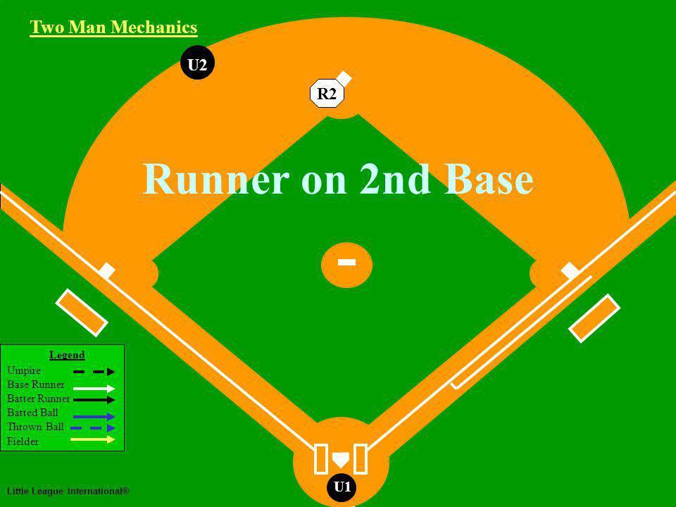Two Man Mechanics Legend Umpire Base Runner Batter Runner Batted Ball Thrown Ball Fielder Little League International® U1 Runner on 2nd Base U2 R2 Two Man Mechanics