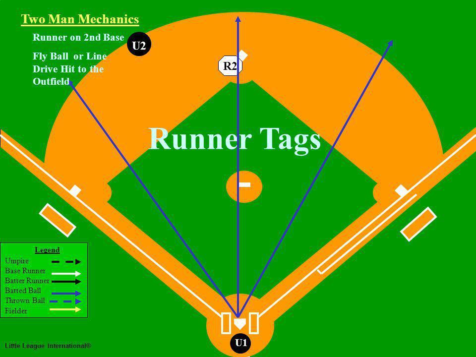 Legend Umpire Base Runner Batter Runner Batted Ball Thrown Ball Fielder Little League International® U1 Runner on 2nd Base U2 Fly Ball or Line Drive Hit to the Outfield Two Man Mechanics R2