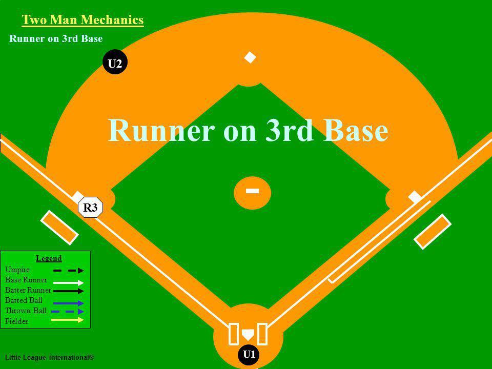 Two Man Mechanics Legend Umpire Base Runner Batter Runner Batted Ball Thrown Ball Fielder Little League International® U1 Runner on 3rd Base U2 R3 Two Man Mechanics Runner on 3rd Base