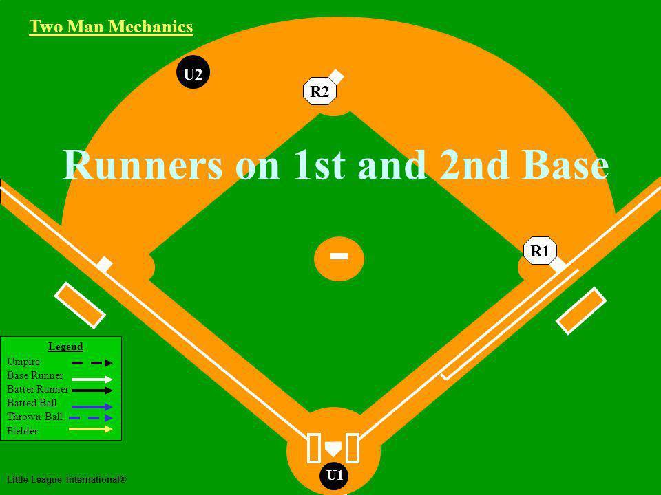 Two Man Mechanics Legend Umpire Base Runner Batter Runner Batted Ball Thrown Ball Fielder Little League International® U1 Runners on 1st and 2nd Base U2 R2R1 Two Man Mechanics