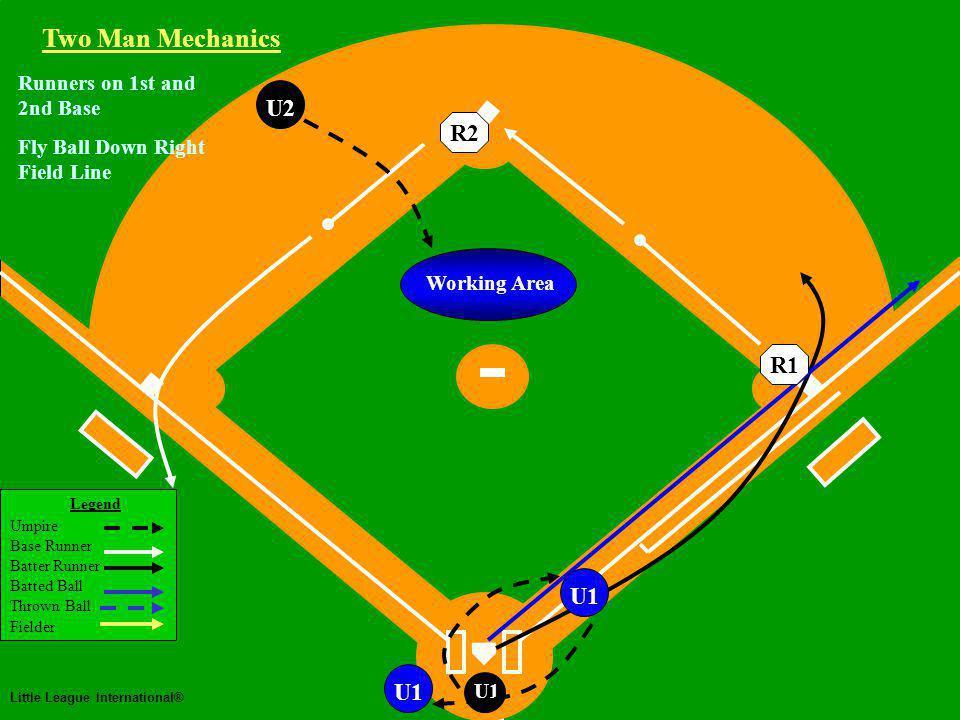 Two Man Mechanics Legend Umpire Base Runner Batter Runner Batted Ball Thrown Ball Fielder Little League International® U1 Runners on 1st and 2nd Base U2 Fly Ball Down Right Field Line Two Man Mechanics R2R1
