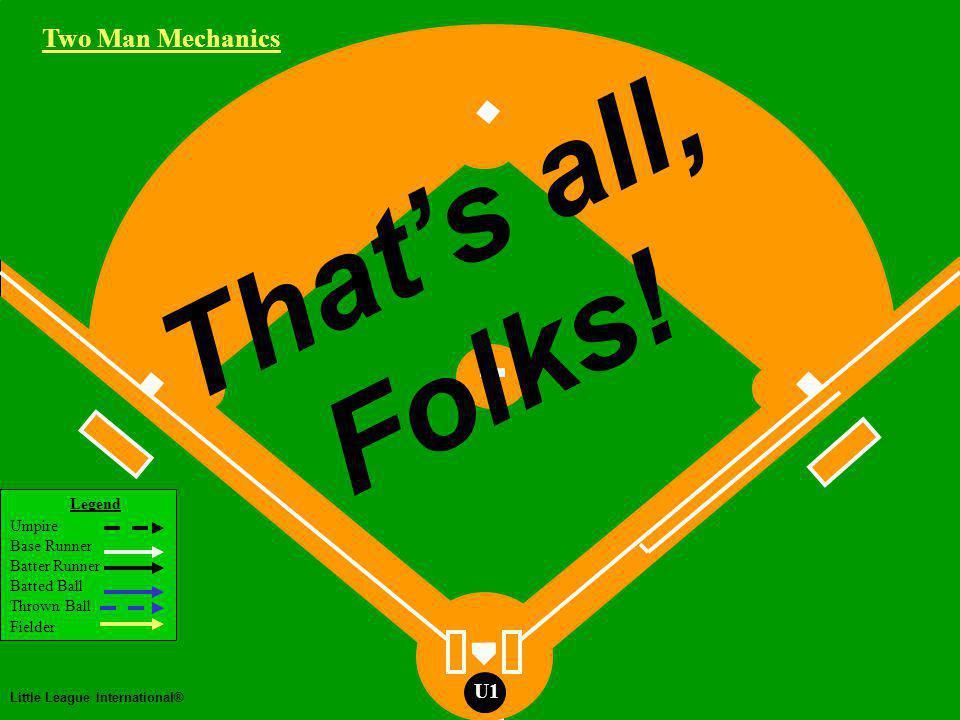 Two Man Mechanics Legend Umpire Base Runner Batter Runner Batted Ball Thrown Ball Fielder Little League International® U1 U2U1 Runners on 1st, 2nd and 3rd Base Ground Ball to the Infield U2 U2 lets ball take him to play Two Man Mechanics R3R2R1 Working Area