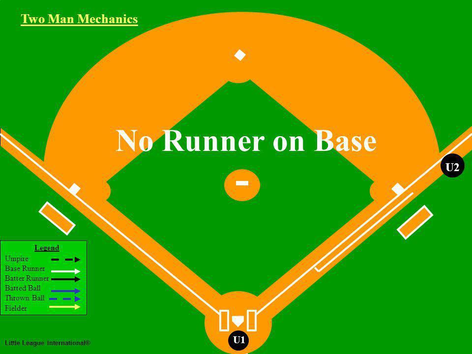 Legend Umpire Base Runner Batter Runner Batted Ball Thrown Ball Fielder Little League International® U1 Little League ® Baseball and Softball Two Umpire Crew Mechanics 90 Bases