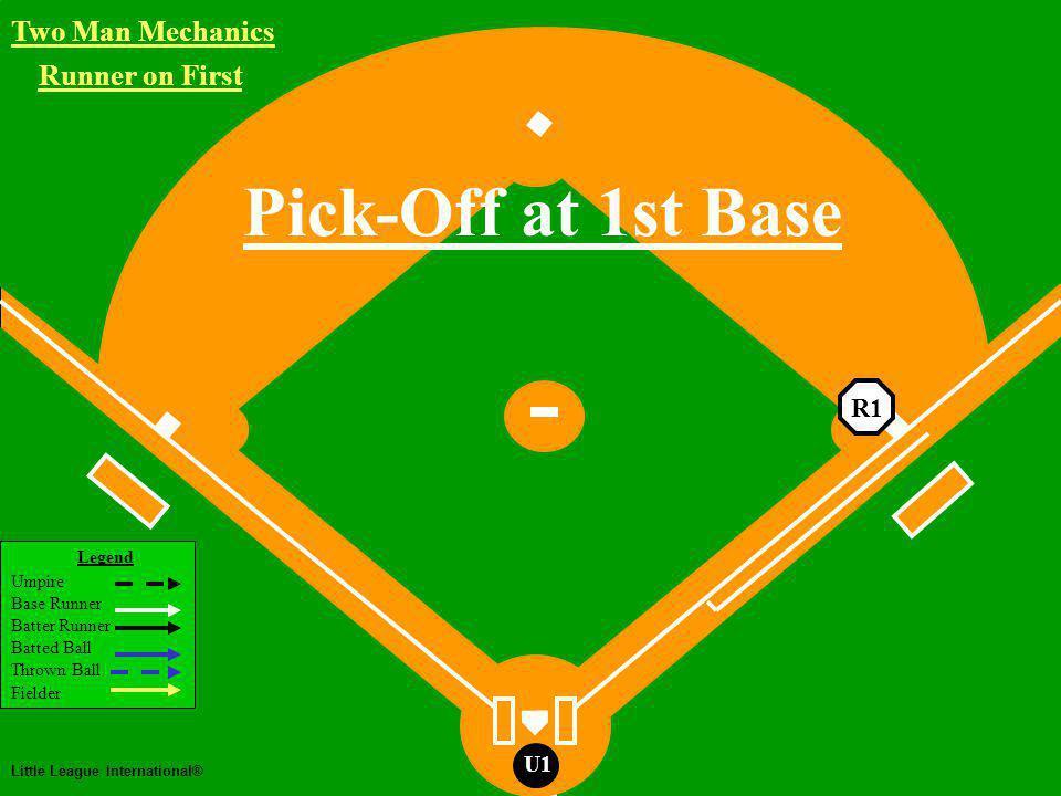Two Man Mechanics Legend Umpire Base Runner Batter Runner Batted Ball Thrown Ball Fielder Little League International® U1 Plate Umpire Base Umpire Plate Umpire U2 R1