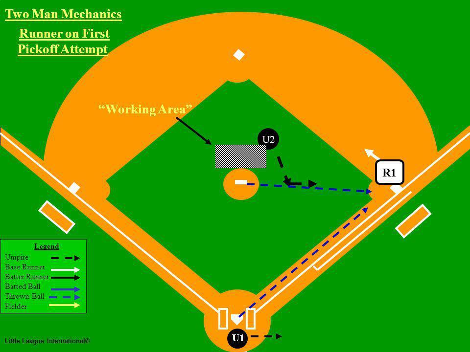 Two Man Mechanics Legend Umpire Base Runner Batter Runner Batted Ball Thrown Ball Fielder Little League International® U1 Two Man Mechanics Pick-Off at 1st Base Runner on First R1
