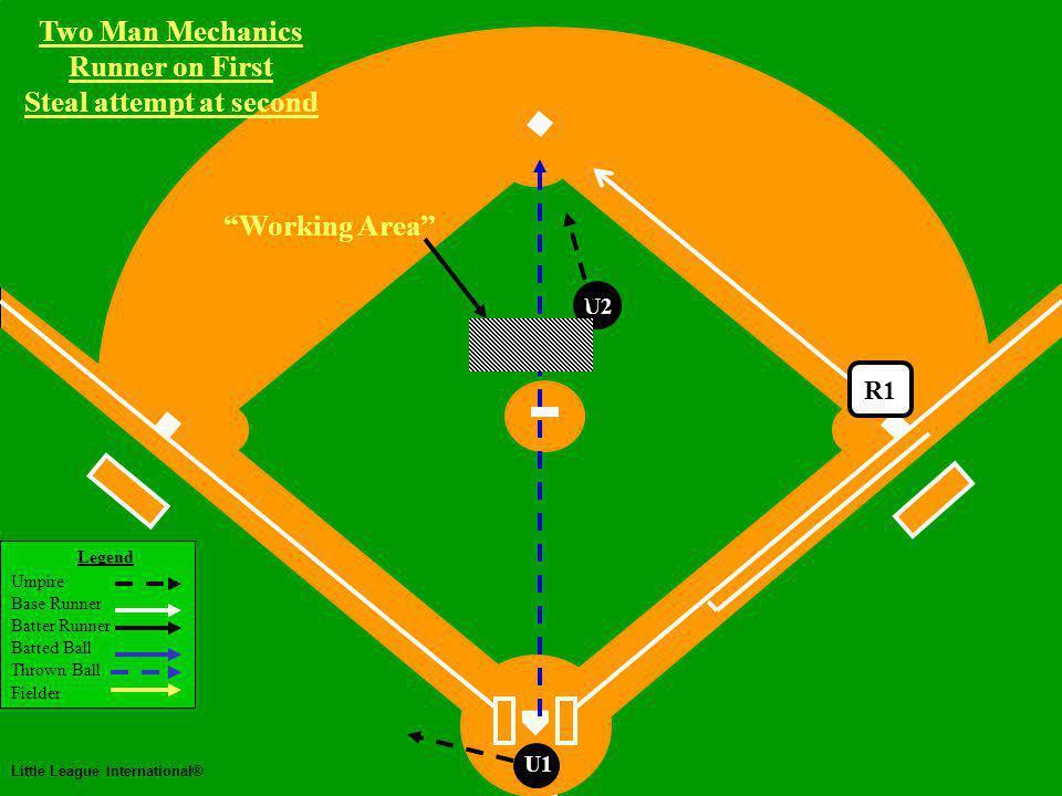 Two Man Mechanics Legend Umpire Base Runner Batter Runner Batted Ball Thrown Ball Fielder Little League International® U1 Two Man Mechanics Runner on First Steal of Second Base