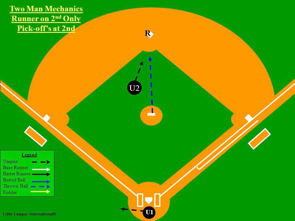 Two Man Mechanics Legend Umpire Base Runner Batter Runner Batted Ball Thrown Ball Fielder Little League International® U1 Two Man Mechanics Runner on 2 nd Only Pick-offs at 2nd U2 R