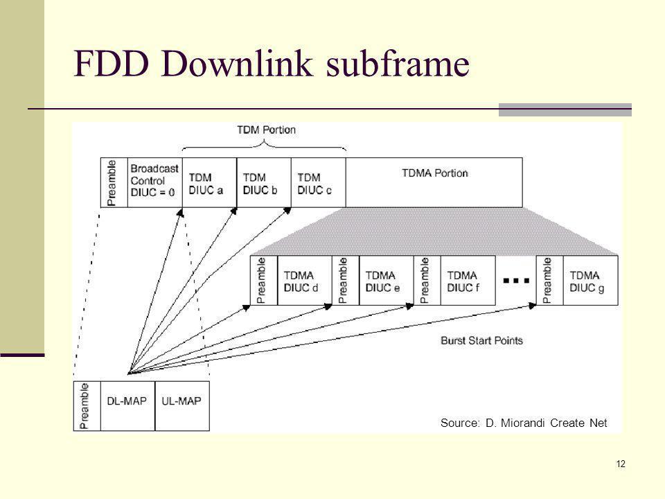 12 FDD Downlink subframe Source: D. Miorandi Create Net