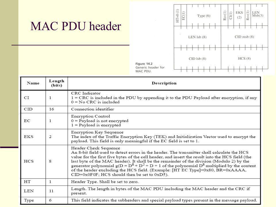 18 MAC PDU header