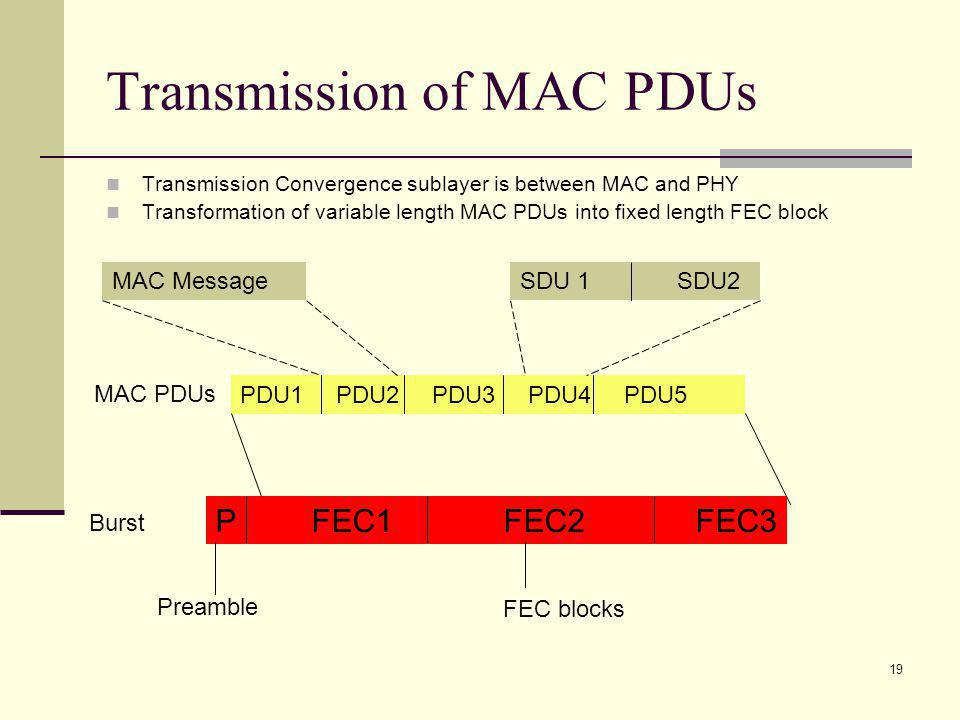 19 Transmission of MAC PDUs Transmission Convergence sublayer is between MAC and PHY Transformation of variable length MAC PDUs into fixed length FEC block MAC MessageSDU 1 SDU2 PDU1PDU2PDU3PDU4PDU5 MAC PDUs PFEC1FEC2FEC3 Burst Preamble FEC blocks