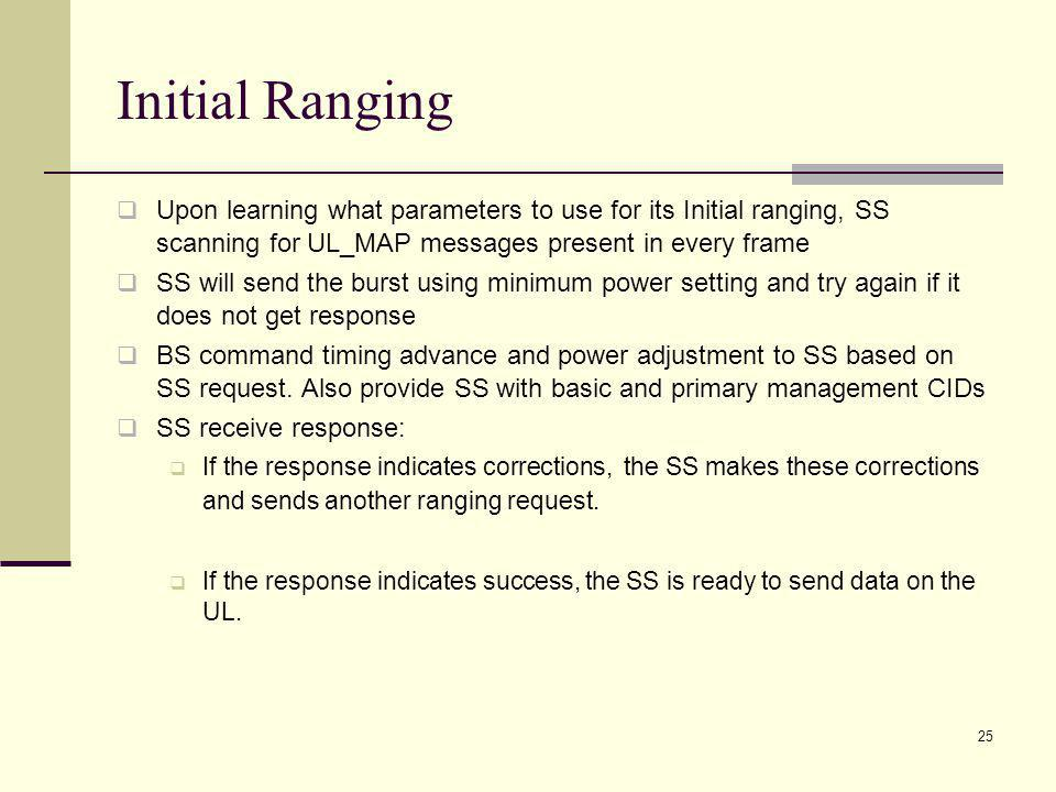 25 Initial Ranging Upon learning what parameters to use for its Initial ranging, SS scanning for UL_MAP messages present in every frame SS will send the burst using minimum power setting and try again if it does not get response BS command timing advance and power adjustment to SS based on SS request.