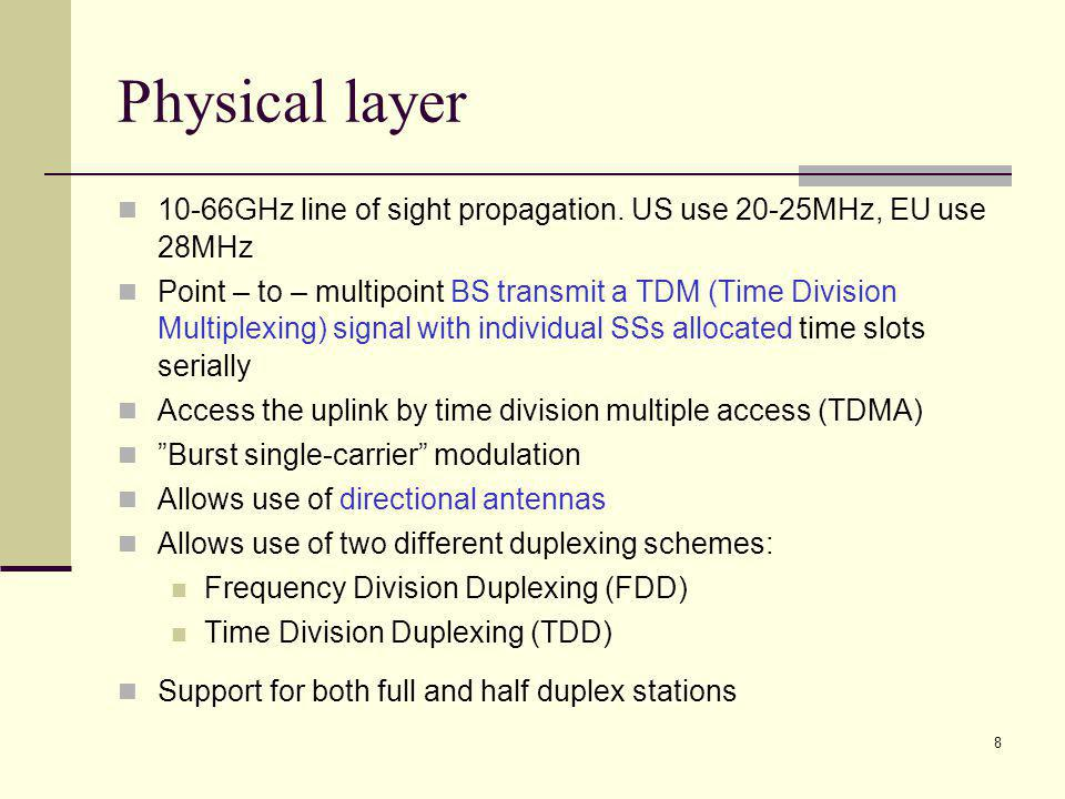 8 Physical layer 10-66GHz line of sight propagation.
