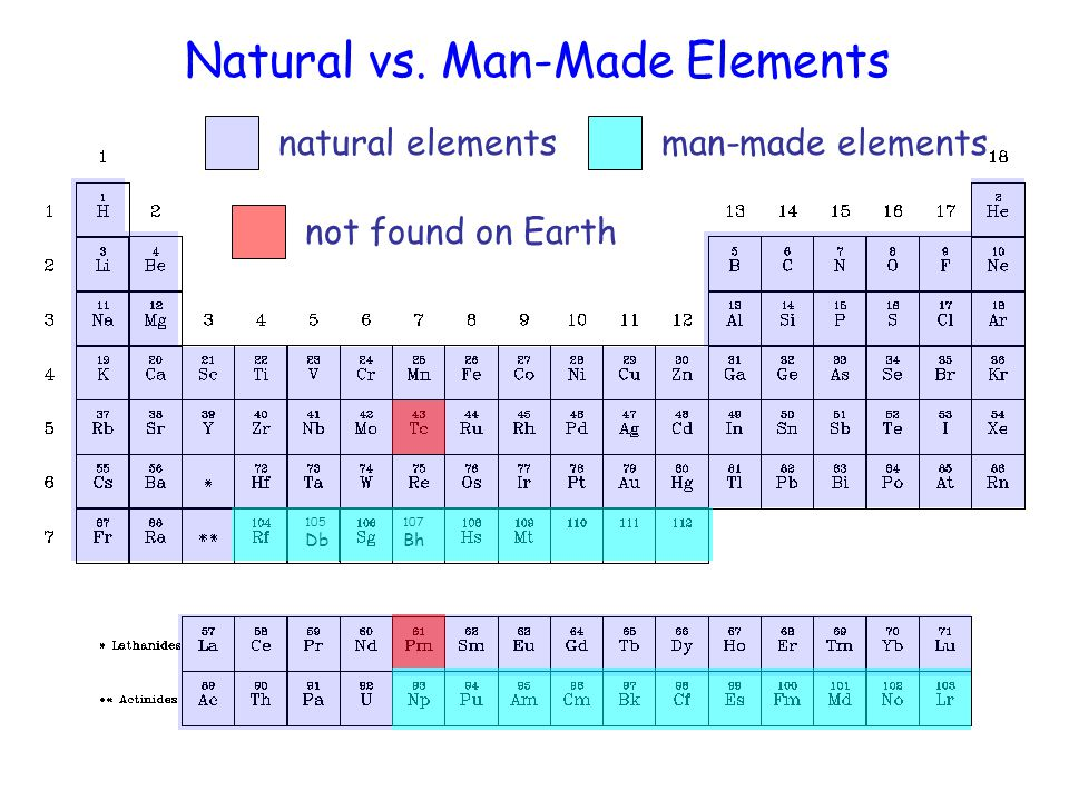 large quantities ultratrace amounts All other elements have no known biological function.