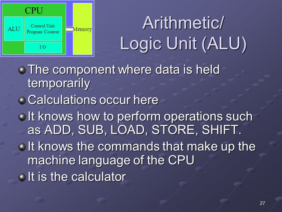27 Arithmetic/ Logic Unit (ALU) The component where data is held temporarily Calculations occur here It knows how to perform operations such as ADD, S
