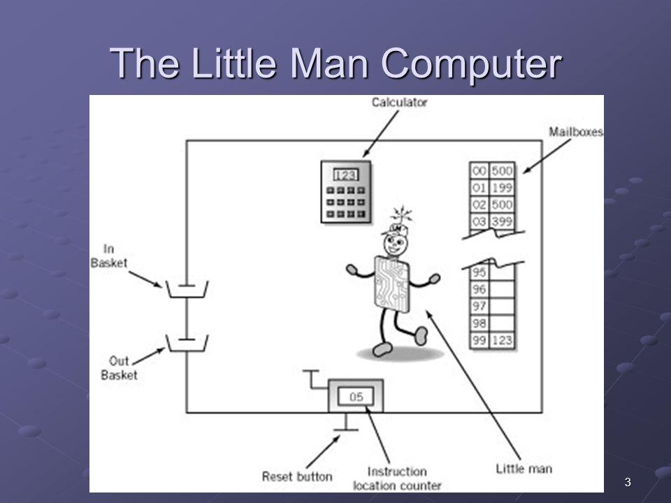 3 The Little Man Computer