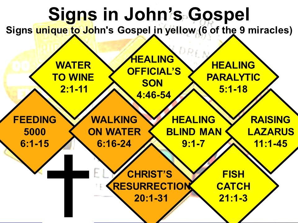 Signs in Johns Gospel Signs unique to John s Gospel in yellow (6 of the 9 miracles) WATER TO WINE 2:1-11 HEALING OFFICIALS SON 4:46-54 HEALING PARALYTIC 5:1-18 FEEDING 5000 6:1-15 WALKING ON WATER 6:16-24 HEALING BLIND MAN 9:1-7 RAISING LAZARUS 11:1-45 CHRISTS RESURRECTION 20:1-31 FISH CATCH 21:1-3