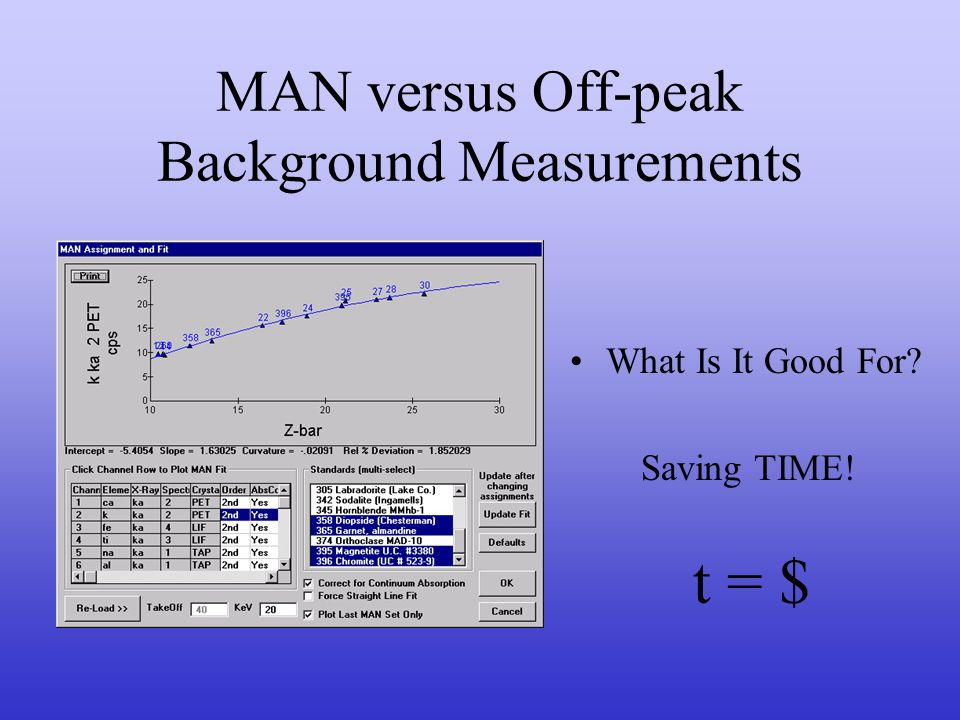 Fast and Easy Background Modeling For Practical Quantitative Analysis By John J.