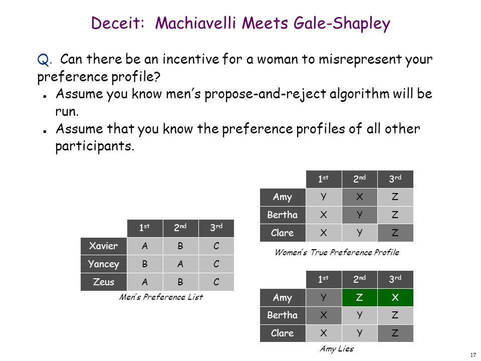 17 Deceit: Machiavelli Meets Gale-Shapley Q.