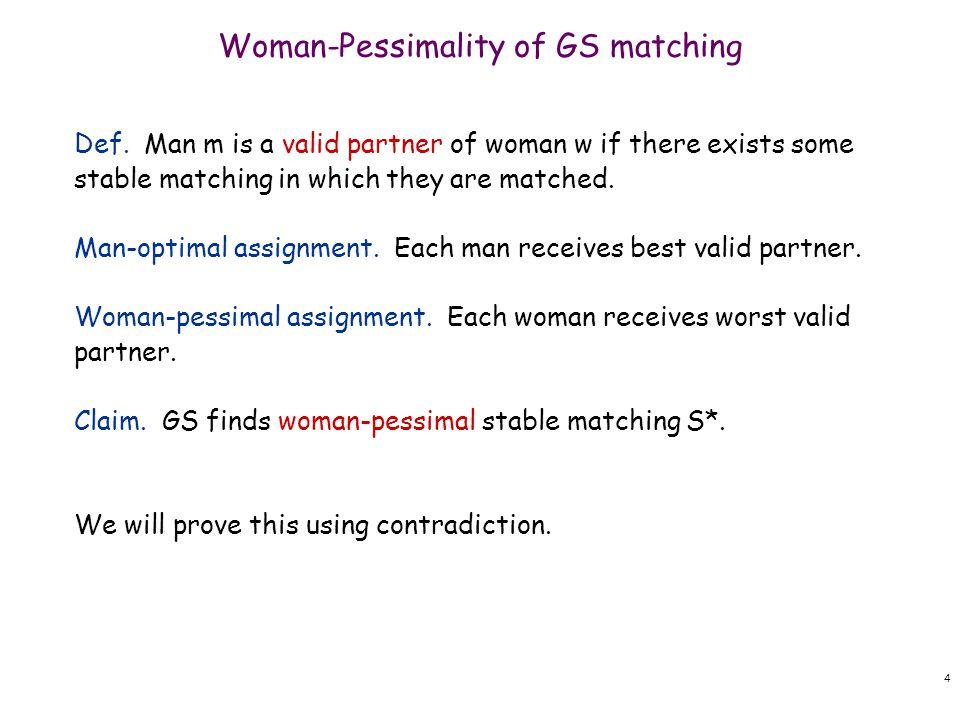4 Woman-Pessimality of GS matching Def.
