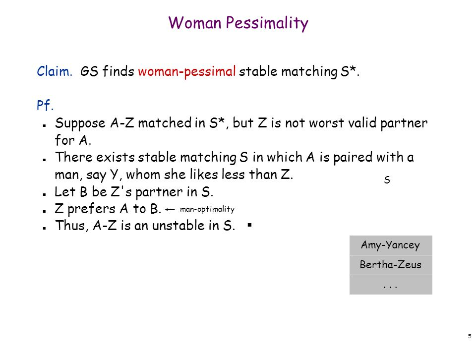 Claim. GS finds woman-pessimal stable matching S*.