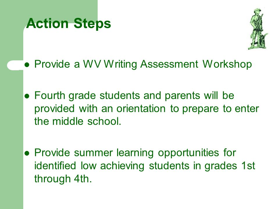 Action Steps Provide a WV Writing Assessment Workshop Fourth grade students and parents will be provided with an orientation to prepare to enter the m