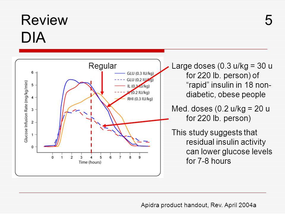 Review DIA Large doses (0.3 u/kg = 30 u for 220 lb.