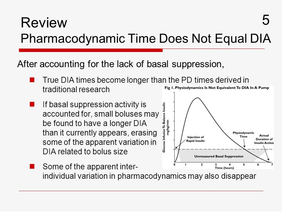 Review Pharmacodynamic Time Does Not Equal DIA After accounting for the lack of basal suppression, True DIA times become longer than the PD times derived in traditional research If basal suppression activity is accounted for, small boluses may be found to have a longer DIA than it currently appears, erasing some of the apparent variation in DIA related to bolus size Some of the apparent inter- individual variation in pharmacodynamics may also disappear 5