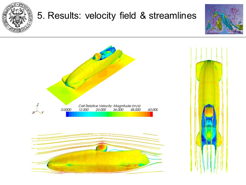 5. Results: velocity field & streamlines