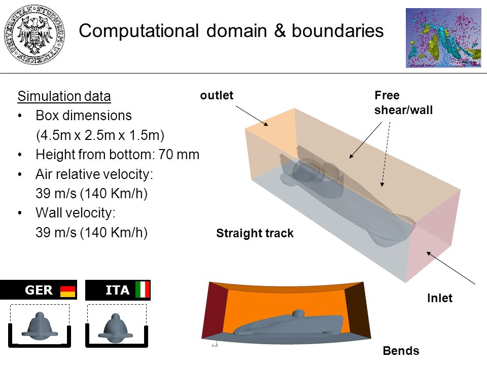 Simulation data Box dimensions (4.5m x 2.5m x 1.5m) Height from bottom: 70 mm Air relative velocity: 39 m/s (140 Km/h) Wall velocity: 39 m/s (140 Km/h) Inlet Free shear/wall outlet Computational domain & boundaries Straight track GER ITA Bends