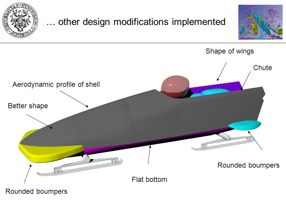 Aerodynamic profile of shell Rounded boumpers Flat bottom Better shape Shape of wings Chute … other design modifications implemented Rounded boumpers