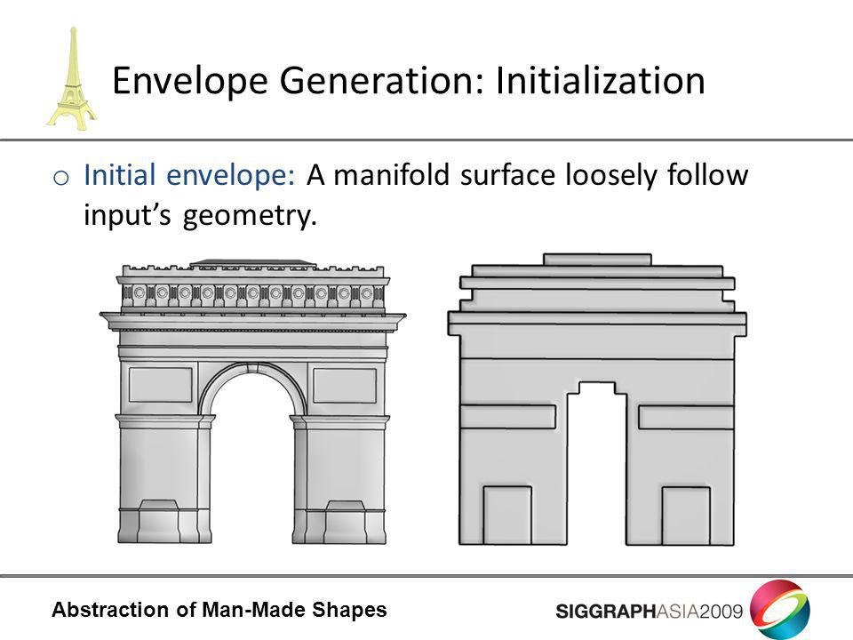 Abstraction of Man-Made Shapes Envelope Generation: Initialization o Initial envelope: A manifold surface loosely follow inputs geometry.