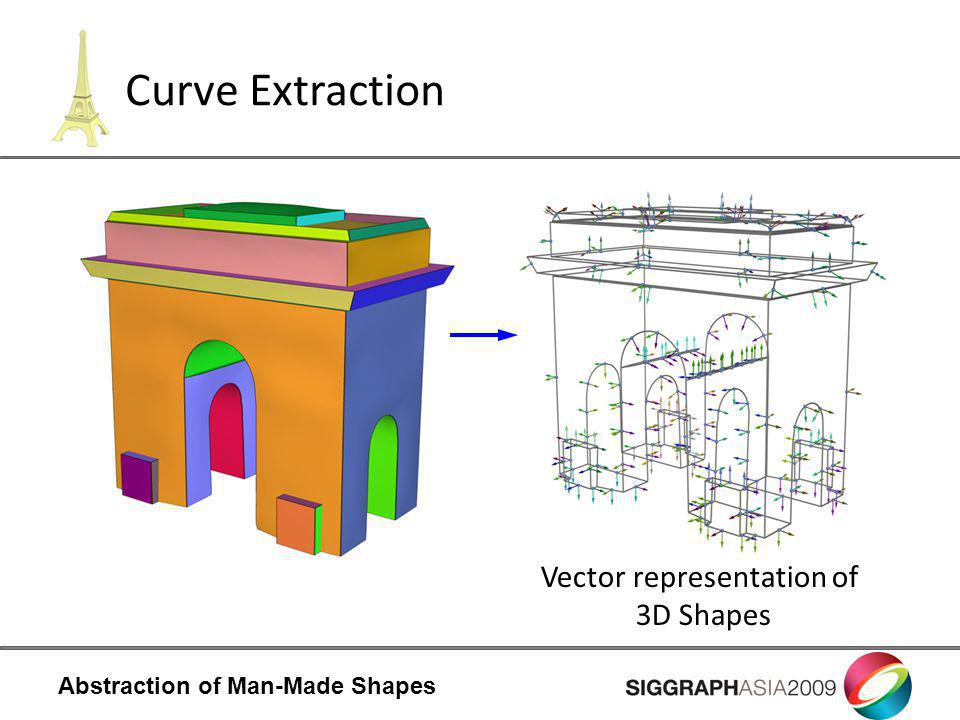 Abstraction of Man-Made Shapes Curve Extraction Vector representation of 3D Shapes
