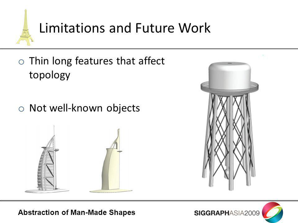 Abstraction of Man-Made Shapes Limitations and Future Work o Thin long features that affect topology o Not well-known objects