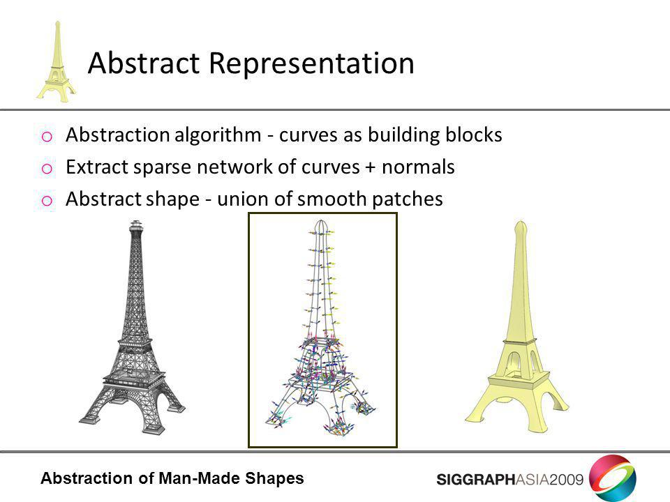 Abstraction of Man-Made Shapes Abstract Representation o Abstraction algorithm - curves as building blocks o Extract sparse network of curves + normals o Abstract shape - union of smooth patches
