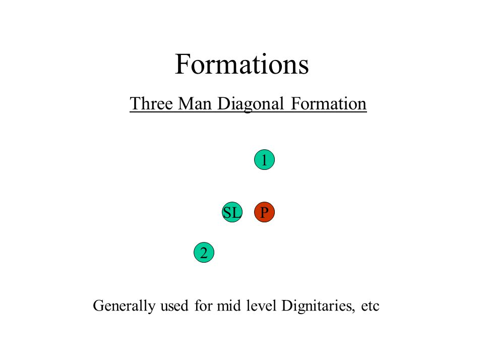 Formations Three Man Diagonal Formation 1 SLP Generally used for mid level Dignitaries, etc 2