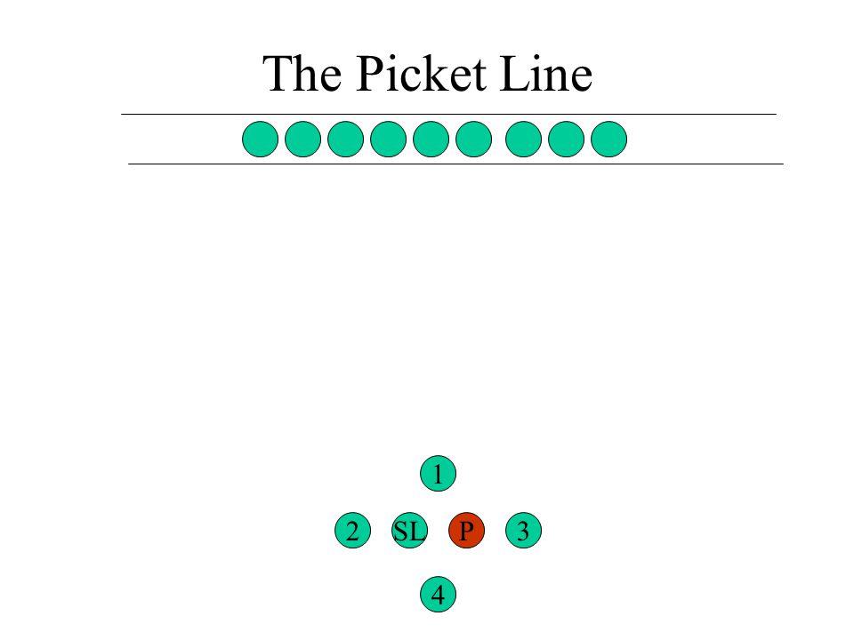 The Picket Line 2 4 3 1 SLP