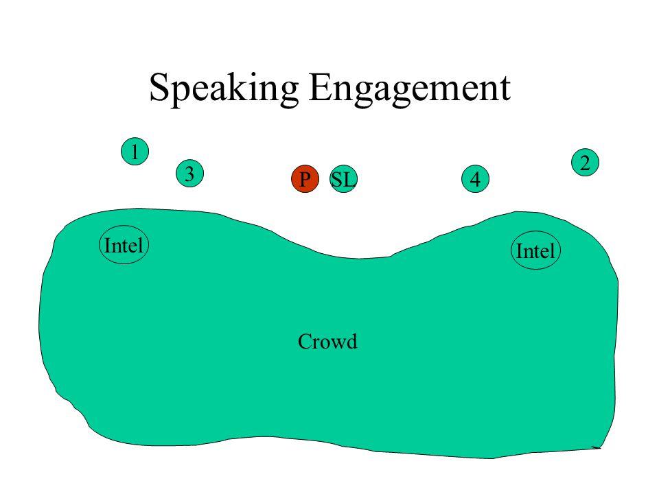 Speaking Engagement 2 4 3 1 SLP Intel Crowd Intel