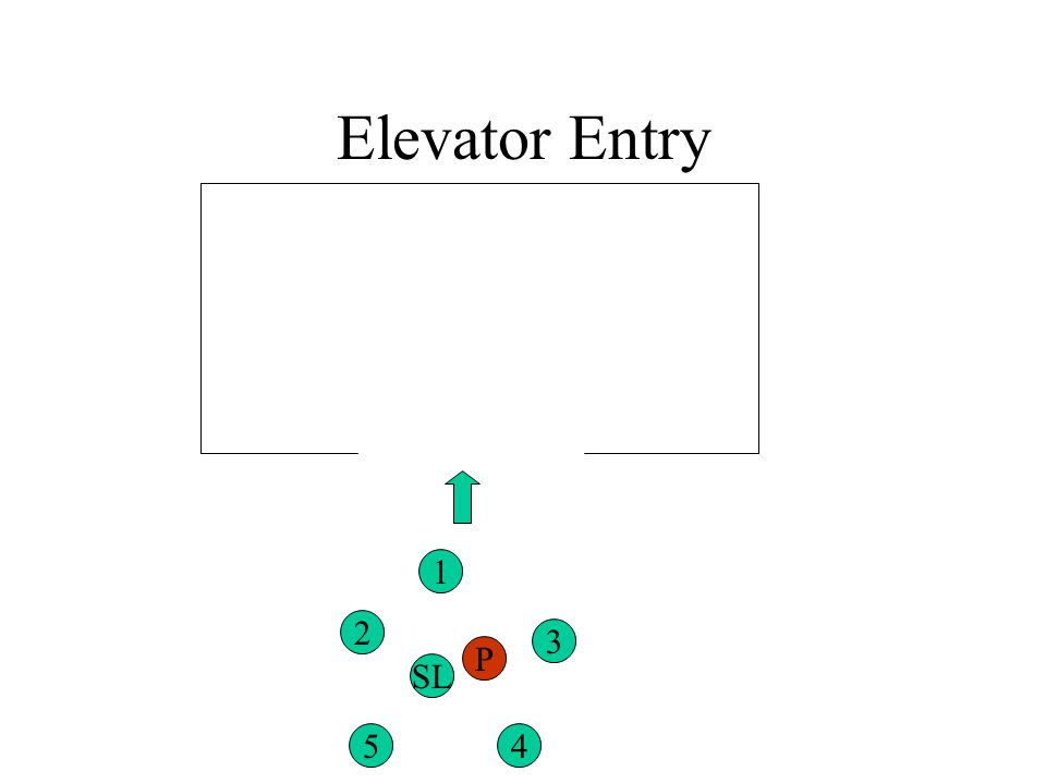 Elevator Entry 2 4 3 1 SL P 5