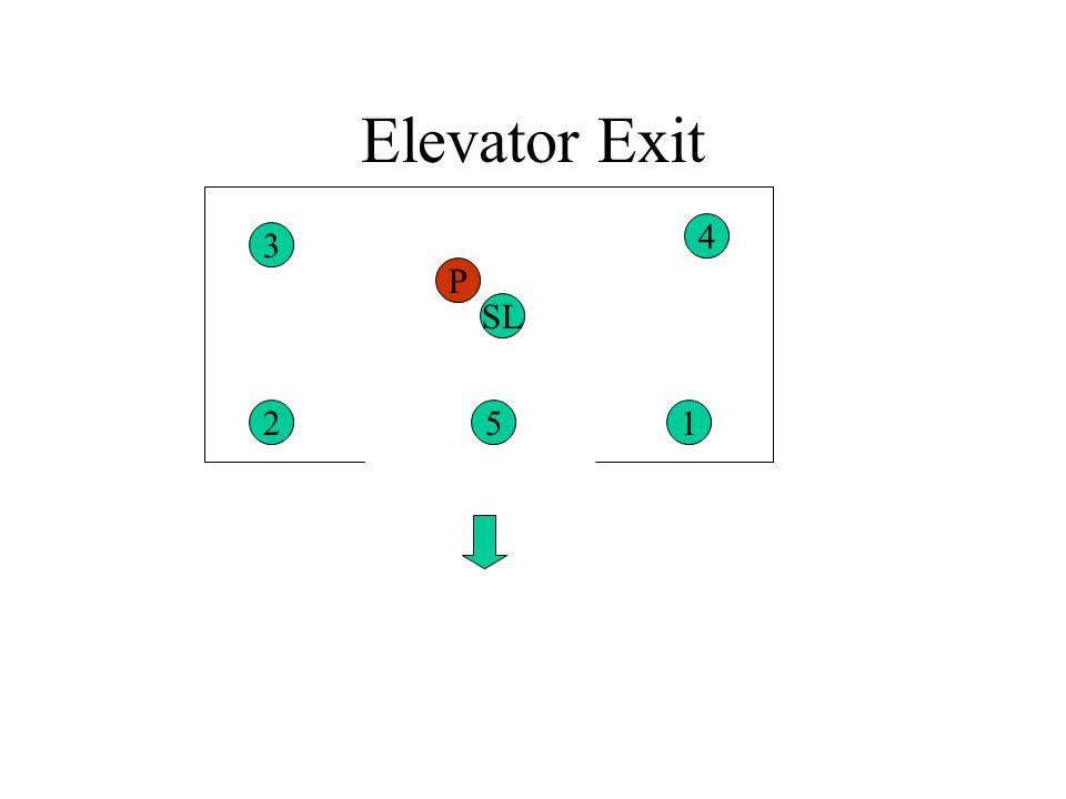 Elevator Exit 2 4 3 1 SL P 5