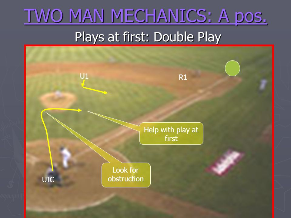 TWO MAN MECHANICS: A pos. Plays at first: Double Play UIC U1 R1 Look for obstruction Help with play at first