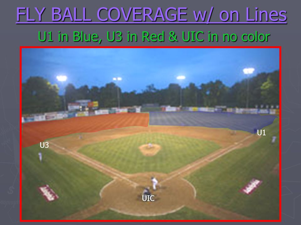 FLY BALL COVERAGE w/ on Lines U1 in Blue, U3 in Red & UIC in no color U1 U3 UIC