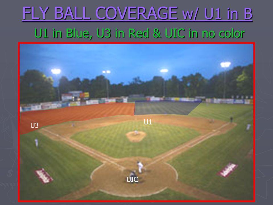 FLY BALL COVERAGE w/ U1 in B U1 in Blue, U3 in Red & UIC in no color U3 U1 UIC