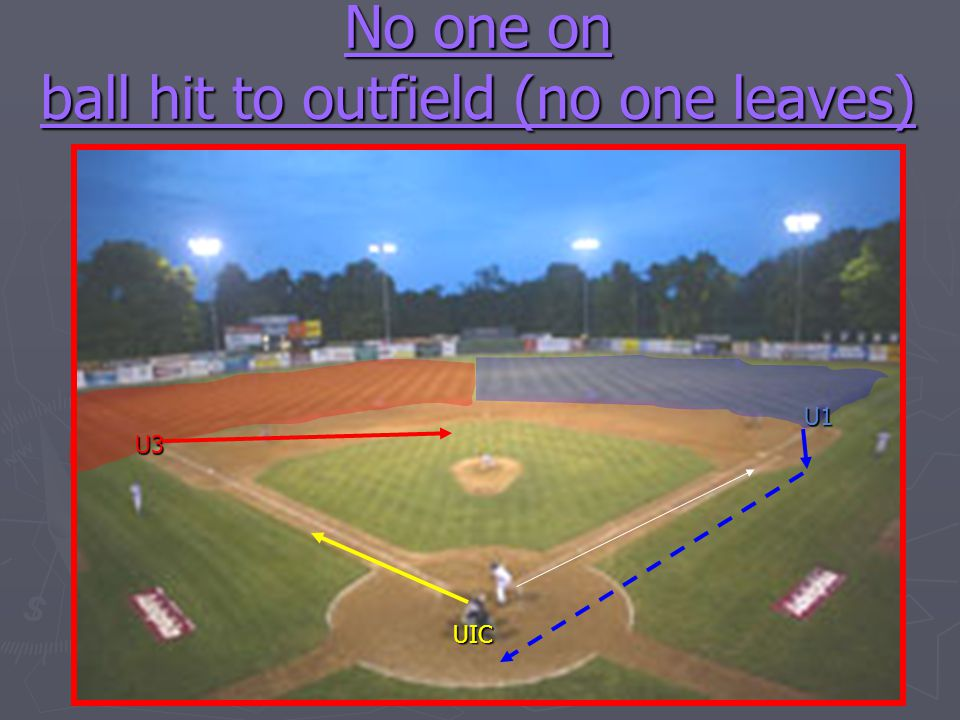 No one on ball hit to outfield (no one leaves) U1 U3 UIC