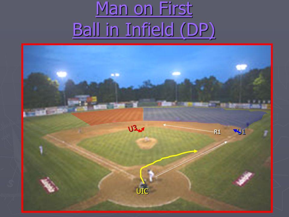 Man on First Ball in Infield (DP) U1 U3 UIC R1
