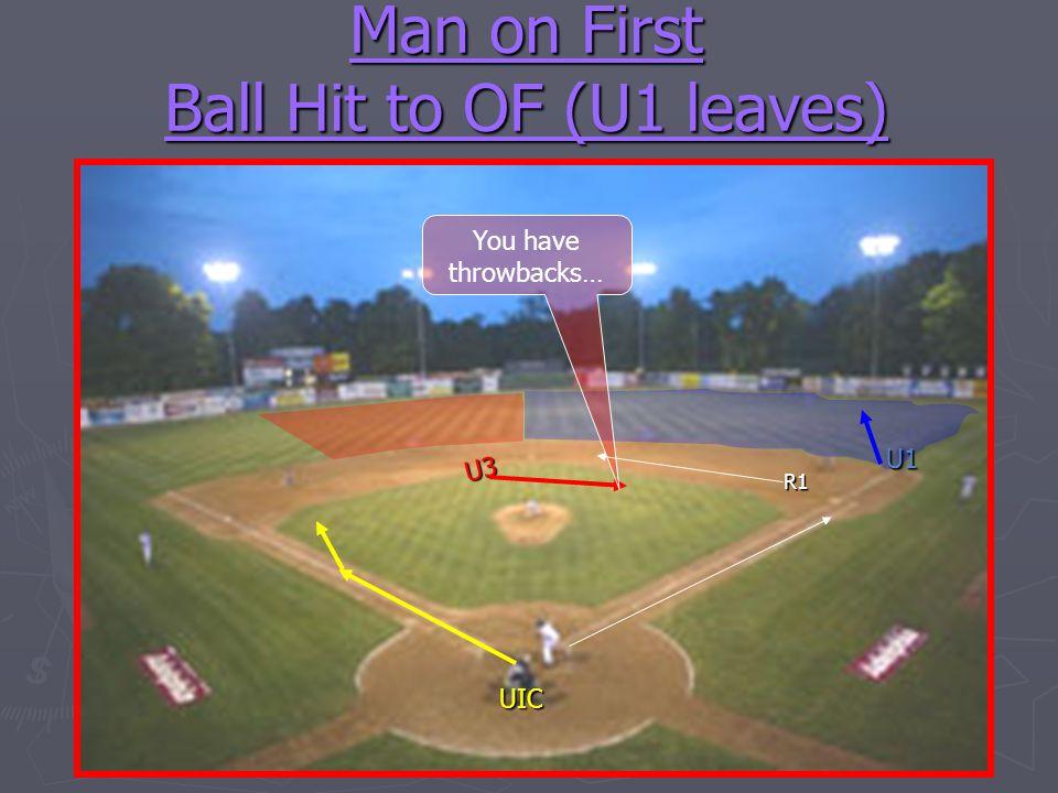 Man on First Ball Hit to OF (U1 leaves) U1 U3 UIC R1 You have throwbacks…